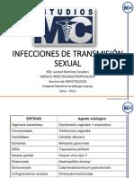 PPT-ITS-INT.pdf