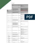 Registro de Compras SUNAT PLE v 5.0.0.1