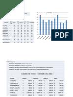 gráficos en excel.pptx