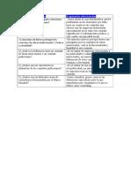 API 3 Contrato de Empresas