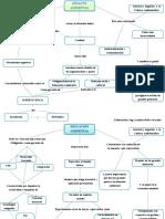 MAPA MENTAL_IMPACTO AMBIENTAL_EDUCACION AMBIENTAL.pdf