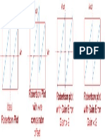 Robertson Plot for Gain and Offset Errors in Pipelined ADC