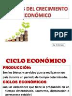Teorias Del Crecimiento Economico