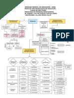 mapa conceitual - Allana.pdf