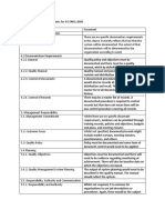 Summary of Required Documents for ISO 9001-2008
