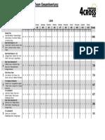 Team Ranking European 4Cross Series #5 - 4Cross Winterthur 2018