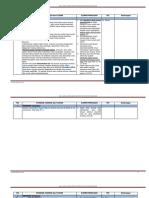 370383027 Ark Checklist