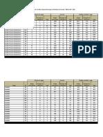 Relação candidato X vaga - PECFAZ-MF-2013.pdf
