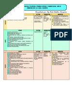 calendariougelsatipo2018-180403050815