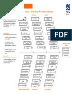 cliniccauseandeffectdiagram