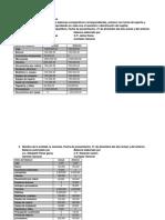 Ejercicios de Balance Comparativos