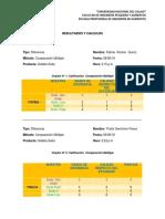 Comparacion Multiple Resultados Y CALCULOS