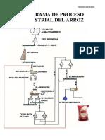 Control de Procesos Del Arroz TAREA