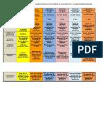 48180726-DIFERENCIAS-Y-SIMILUTURES-ENTRE-LA-EJECUCION-EN-LA-VIA-DE-APREMIO.doc