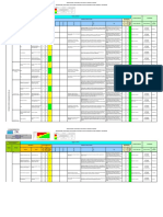 IPERC Perforaciones Inyecciones e Instalaciones Del Sistema de Alivio