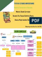 Mapa Conceptual- Diseño Curricular
