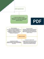 Diseño y Cambio en Las Organizaciones