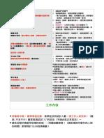 527音樂會工作人員表 (1).pdf