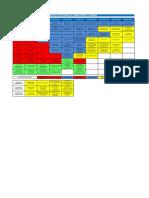 Malla-Curricular-2015-AS.pdf