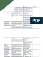 Operacionalizacion de Estandares Acreditacion Del 18 Al 34