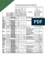 F2MC 16LX Fujitsu