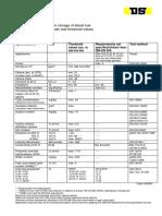 مشخصات سوخت ديزل.pdf