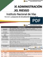 Propuesta Politica de Administracion de Riesgo 2018.pdf
