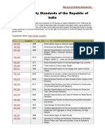 Indian Standards List (Roads)
