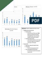 parcc 2016 data report