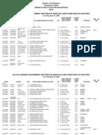 List of Hospitals 09