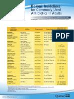 CdM-Antibio1-DosageGuidelines-Adults-en.pdf