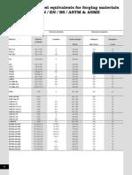 Materiais DIN e ASTM para forjados.pdf