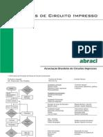 Placasdecircuito.pdf