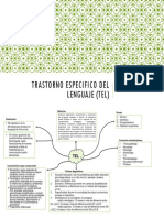 Mapa Trastorno Especifico Del Lenguaje (1) (1)