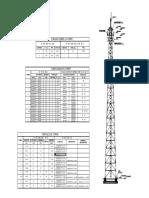 Cañon Pl02 Model