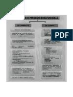 Protocolo de la Policía Nacional en casos de personas desaparecidas