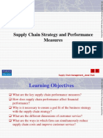 129430475-SUPPLY-CHAIN-MANAGEMENT.ppt