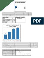 graficas encuesta de mercado