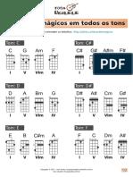 4_acordes_magicos_em_todos_os_tons.pdf