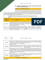 m1-3.1y3.2 a2 Tabla de Competencia Docentes y Propuesta de Estrategias