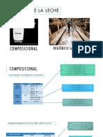 Presentación Calidad de La Leche y Características de Elección