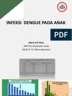 6. Infeksi Dengue Mcu 2016.