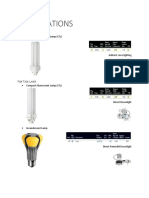 Some Lighting Specifications