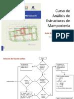 curso-analisis-estructuras-mamposteria-juan-jose-perez-gavilan-escalante.pdf