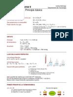 Formulari de Termodinamica