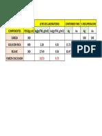 Balance Metalurgico - Cianuracion