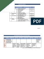 Construction Audit Plan
