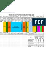 Master Rotation Plan for III Year b.sc.Nursing 4ydc 2014 2015