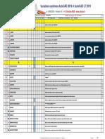 Variables Systemes AutoCAD 2Mxx-ToUTES Les VARIABLES