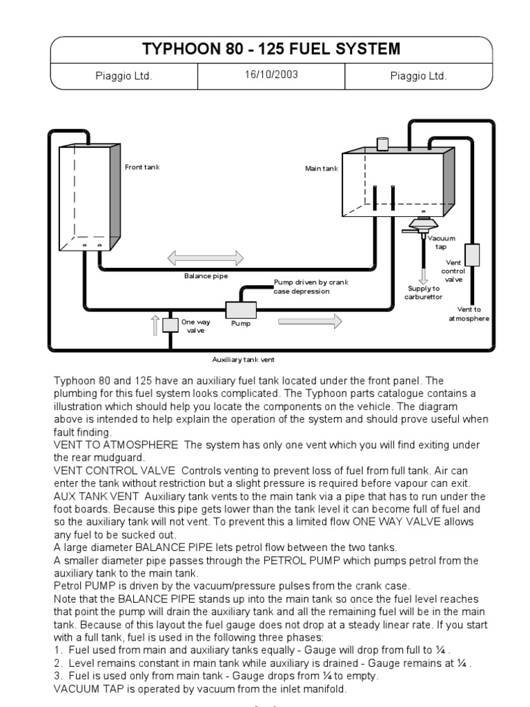 Vespa Gt200 Wiring Diagram For Alarm Diagrams Schematic Spartan Turn Signal Switch Scooter Only